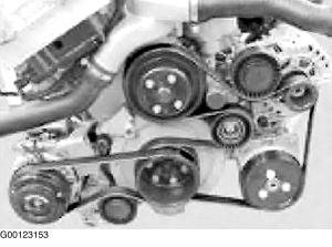 2001 BMW 530i Serpentine Belt Routing and Timing Belt Diagrams