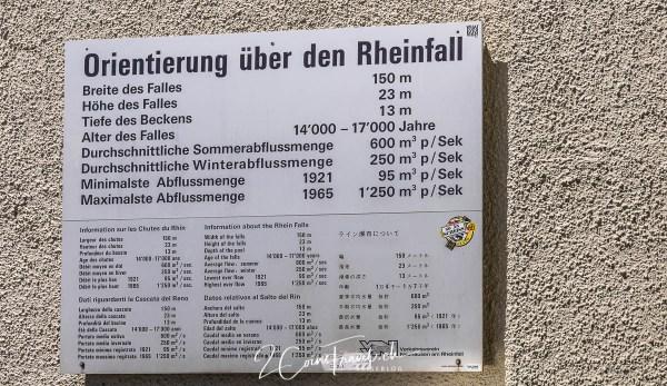 Fakten Rheinfall