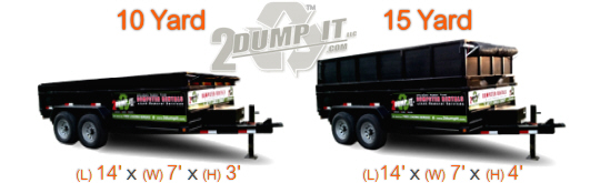 St Louis Dumpster Rentals - St Charles MO Dumpster Rental