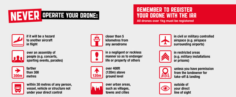 Drone restrictions from the Irish Aviation Authority