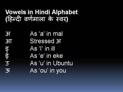 Interactive And Downloadable Pronunciation Guide Of Hindi Alphabet