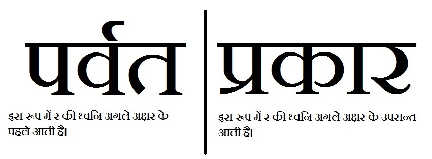 How to write half R in Hindi