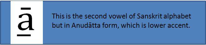 Sanskrit-Letter-with-swara-marks