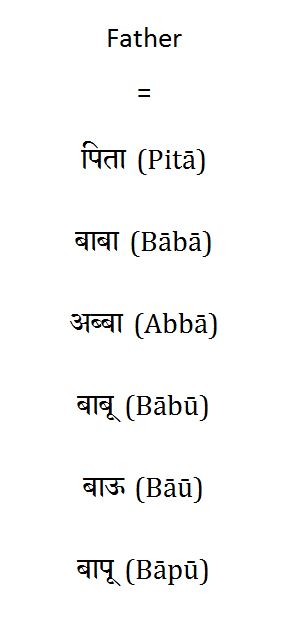 How to say father in Hindi