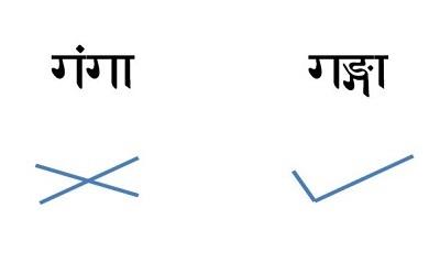 Use of Anuswara in Hindi