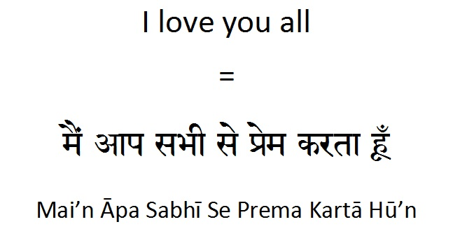 How to say I love you all in Hindi