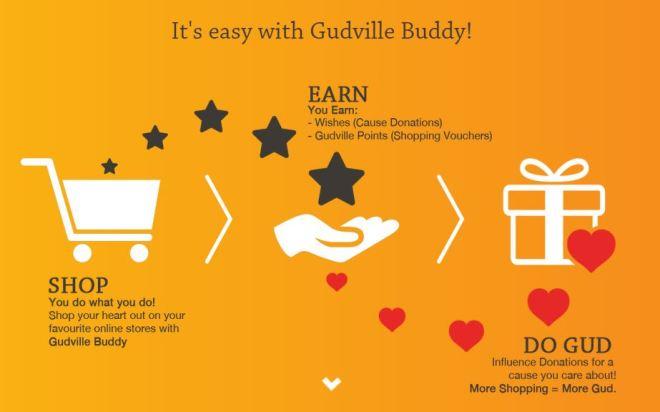 Gudville Buddy