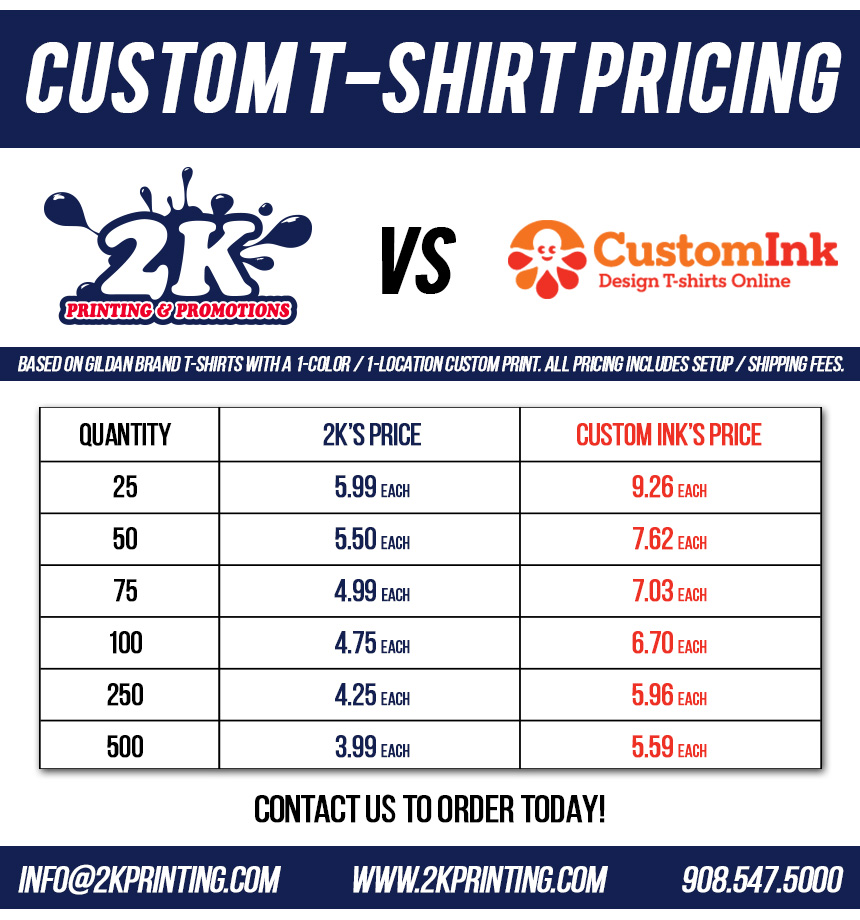 Who has lower prices for t shirts than custom ink 2k for T shirt printing price list