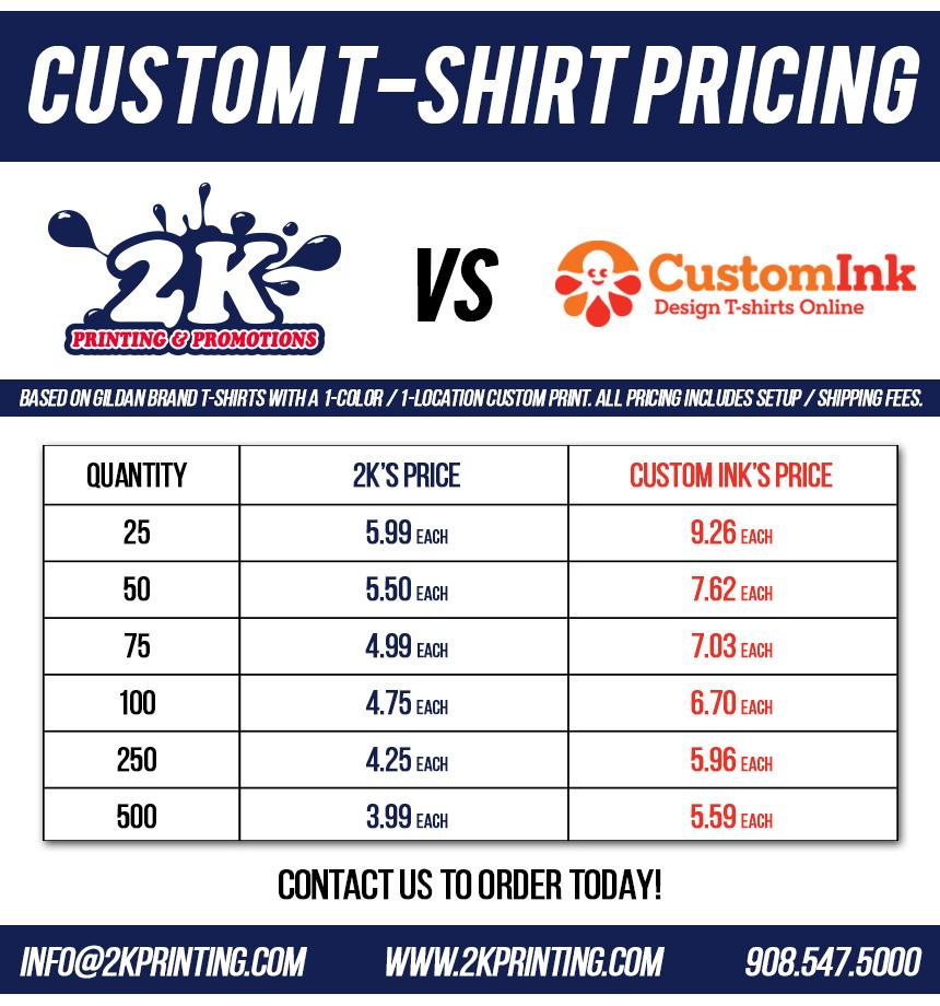2K_vs_Custom_Ink_Tshirt_Pricing
