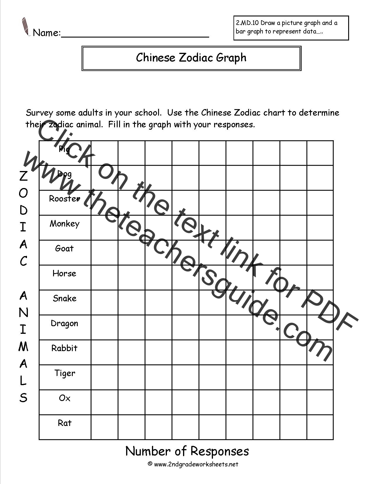 Ccss 2 10 Worksheets Represent And Interpret Data