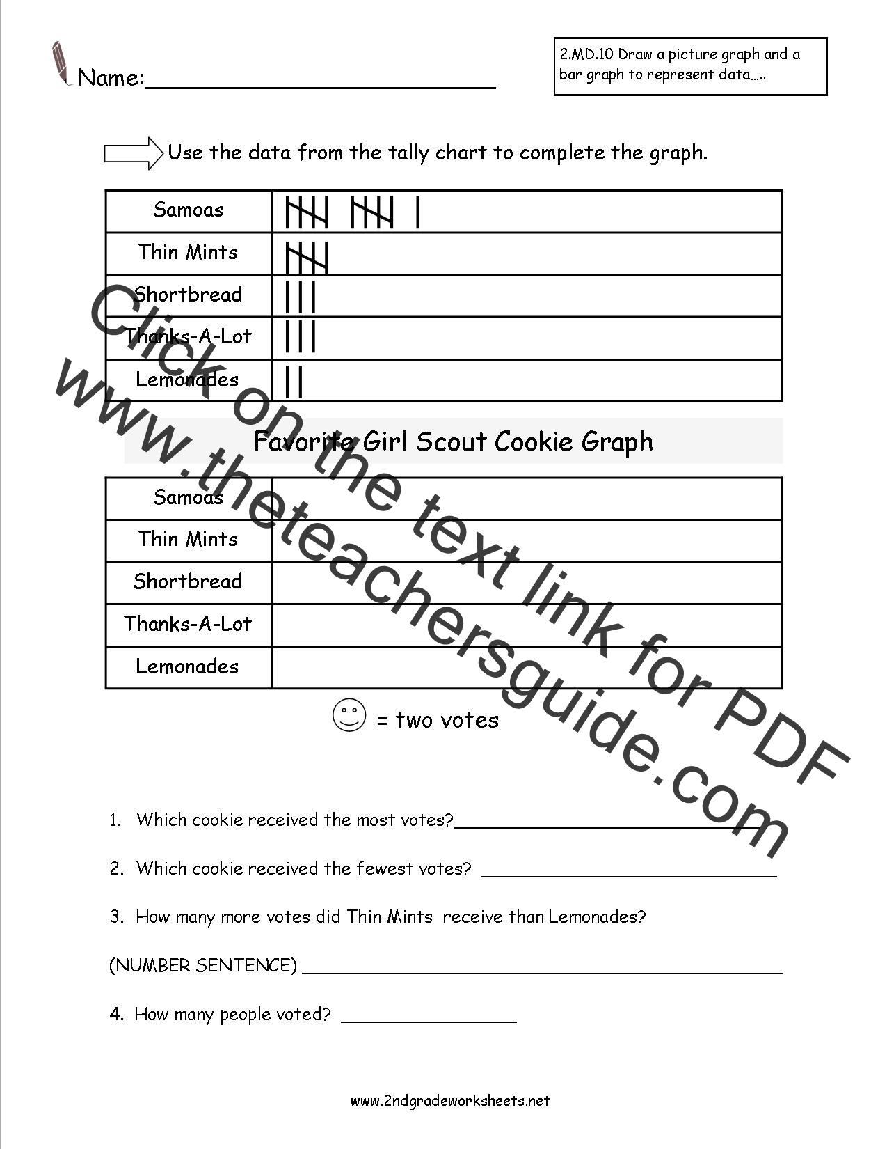 Ccss 2 Md 10 Worksheets Represent And Interpret Data