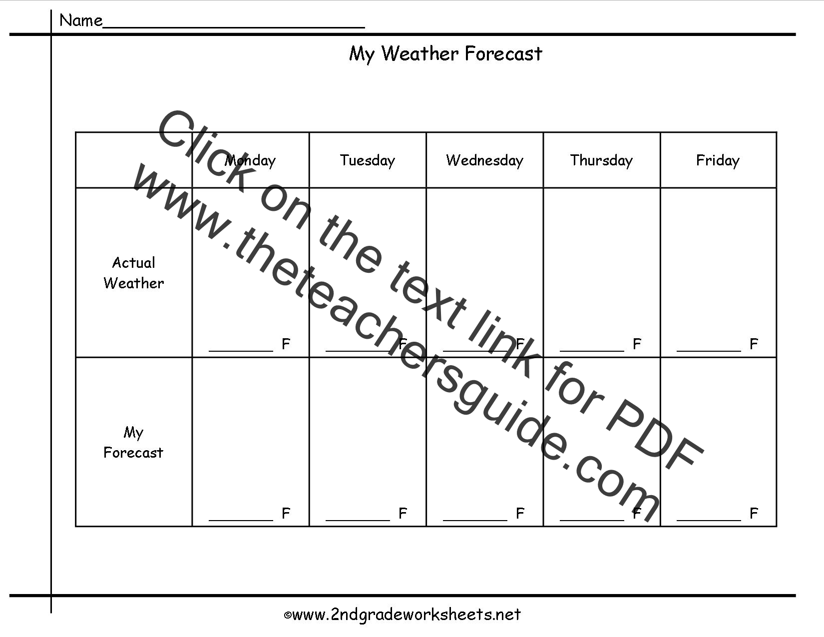 Printable Daily Weather Forecast