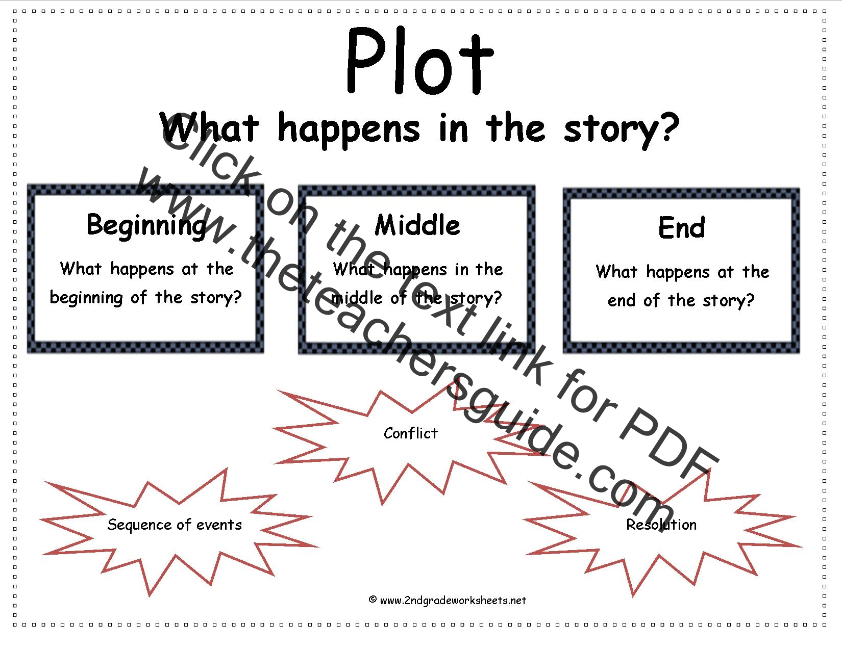 35 Five Elements Of A Story Worksheet