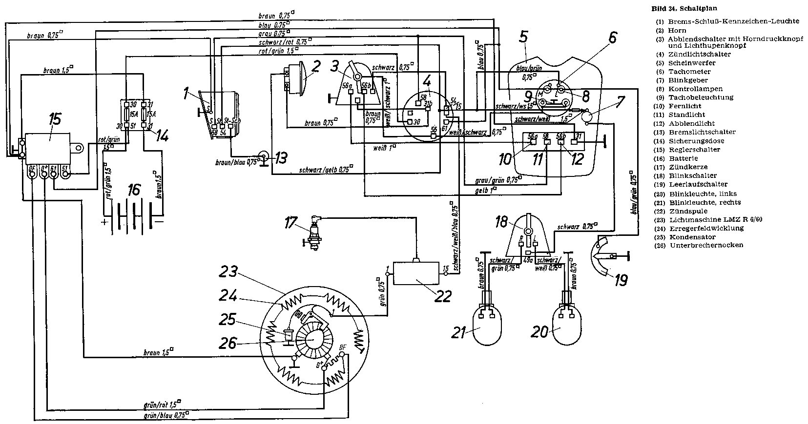 Mz Etz 125 Wiring Diagram