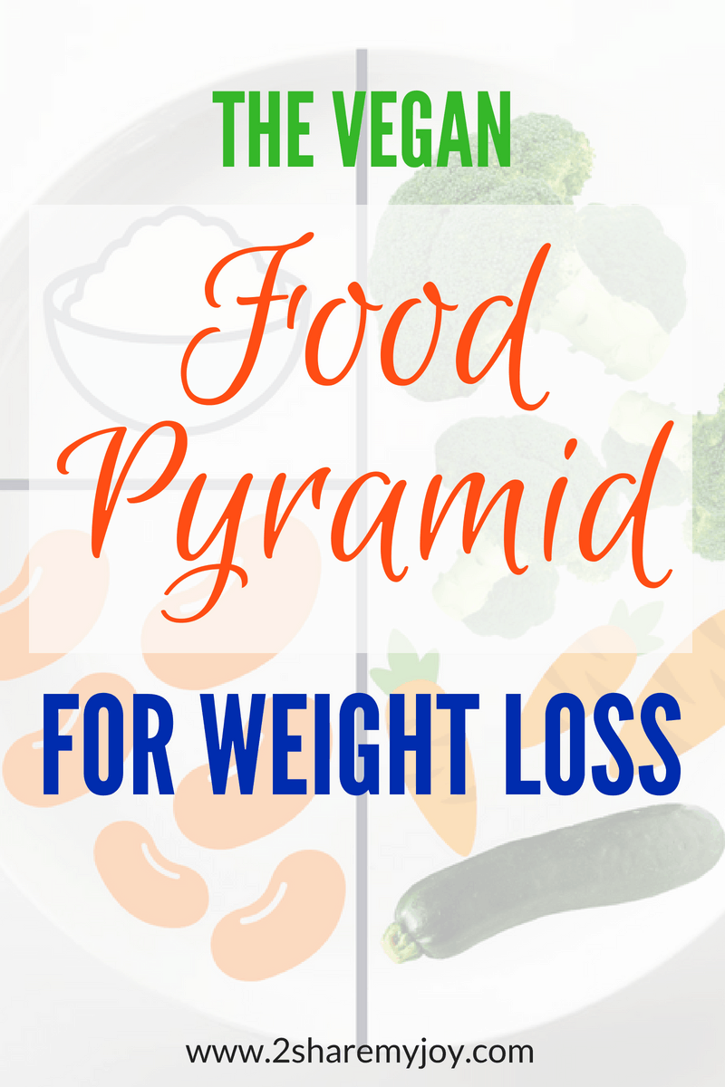The vegan food pyramid for weight loss. How to fill your plate and how much to eat from each plant based food group to lose weight without deficiencies. #vegandiet #weightloss #foodpyramid