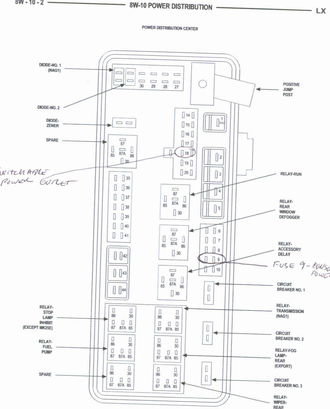 Chrysler Aspen Fuse Box Diagram