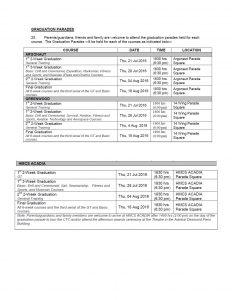 2016 Summer CTC Graduation Dates