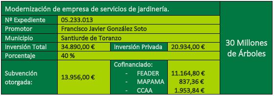 Inversión para el proyecto 30millonesdearboles perteneciente al Programa LEADER Cantabria 2014- 2020.
