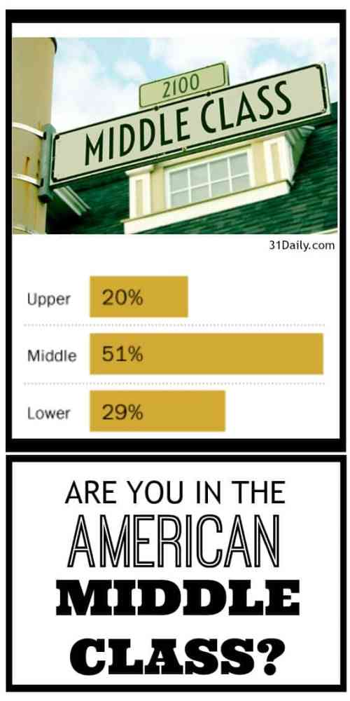 Are you in the American middle class? Find out with a new income calculator. 31Daily.com
