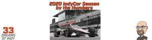 2020 IndyCar Season by the Numbers