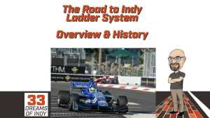 Road To Indy Ladder System - Overview & History