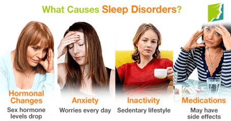 Hormonal Changes Can Cause Insomnia