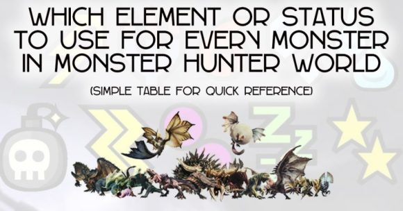 MHW Element and Status Weakness Chart (Monster Hunter World) - 360fov