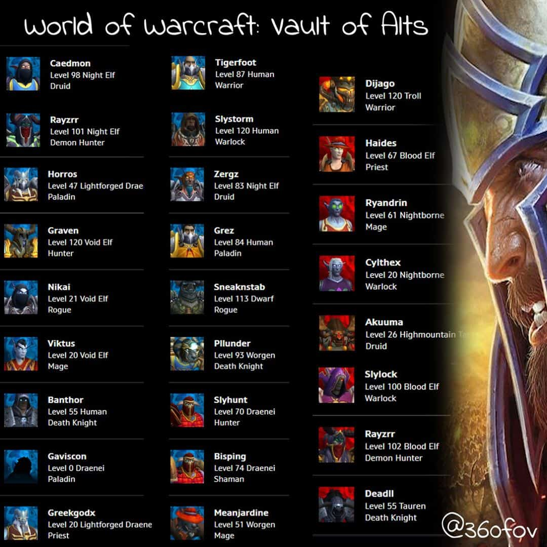 What does your Alt Vault look like? This is a sample of mine, excluding deleted ...