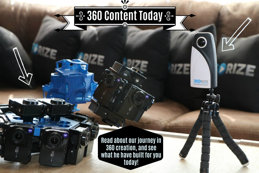 360Rize History Of 360 creation
