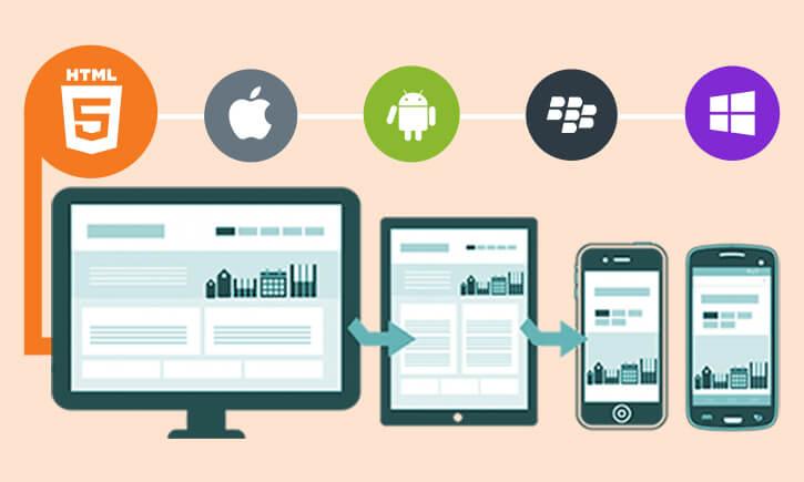 Frameworks To Build App