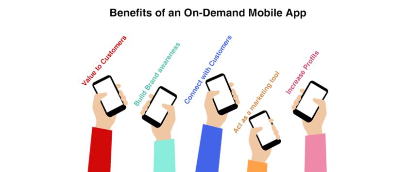 Benefits of On-Demand Mobile App