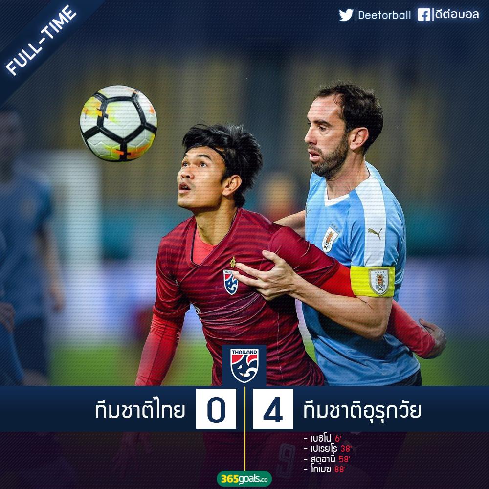 ผลบอล:ทีมชาติไทยพบทีมชาติอุรุกวัย(ไฮไลท์ฟุตบอล)