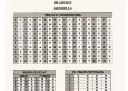 Plantillas-de-respuestas-Examen-Oposicion-Guardia-Civil-2016 Test guardia civil