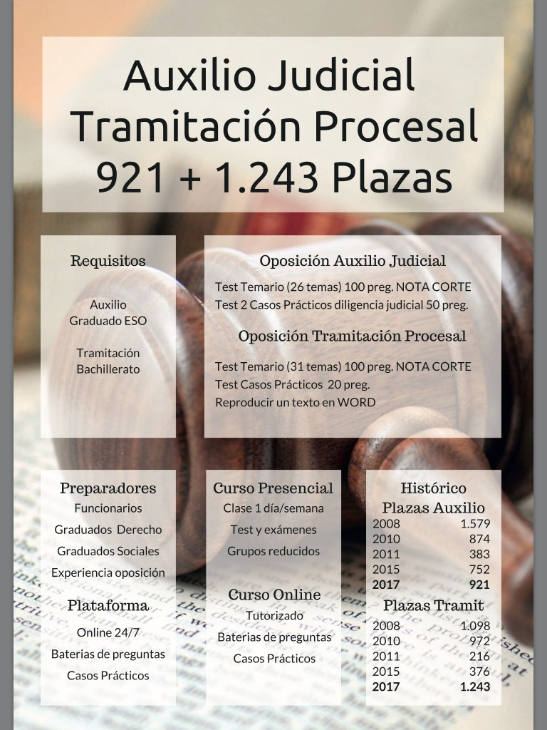 Curso-Oferta-Empleo-Justicia-Cantabria-2017-2018-Academia-preparadores Preparar Oposiciones Justicia Academia Cantabria