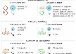 Oposiciones-Bombero-en-Madrid-pruebas-físicas-preparador-academia-cantabria-3catorce Nueva convocatoria Administrativo San Vicente de la Barquera 2019