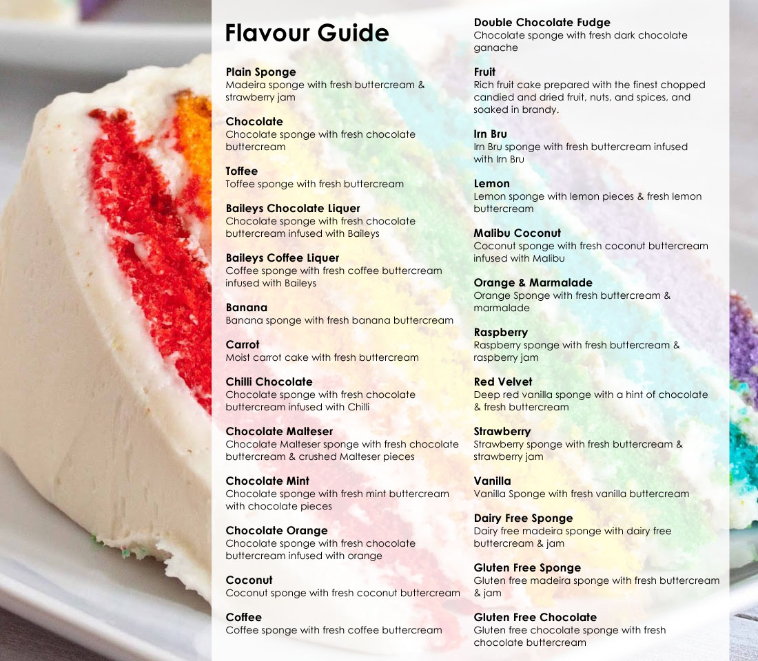 Delicious Flavour Guide By 3d Cakes