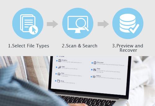 mac-data-recovery-mac-free
