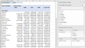 Pivot Table Raw Fields