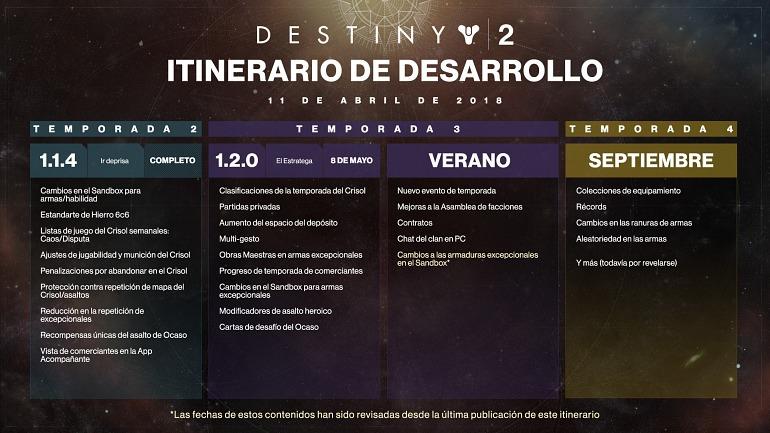 Imagen de Destiny 2 - Warmind
