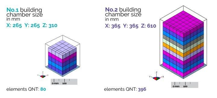 Two different build volumes on the Sonda SYS SL02 3D printer [Source: Sonda SYS]