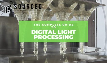 digital light processing dlp 3d printing guide cover
