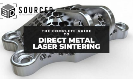 Direct Metal Laser Sintering DMLS 3D Printing guide cover