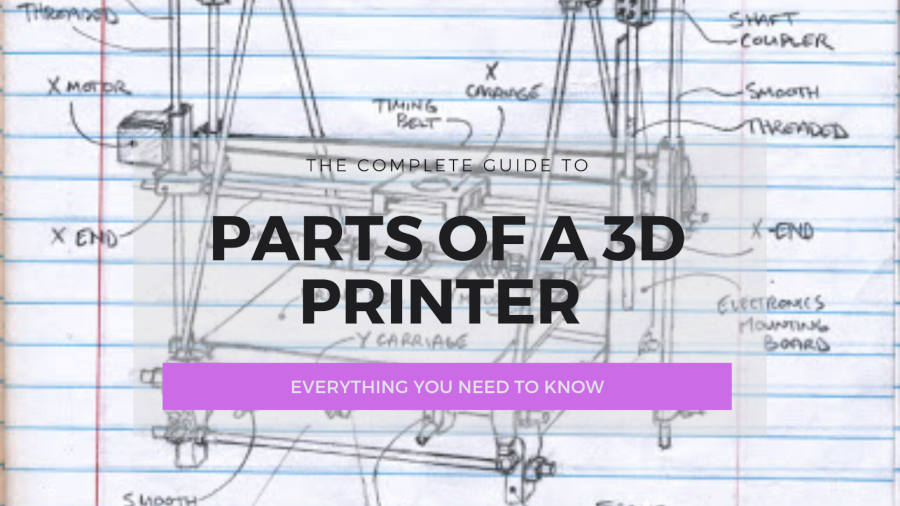 3d printer parts guide cover