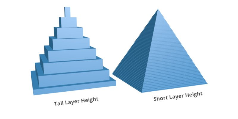 low vs high resolution in 3d printing layers