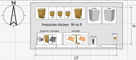 Production Kitchen Design - 2D View