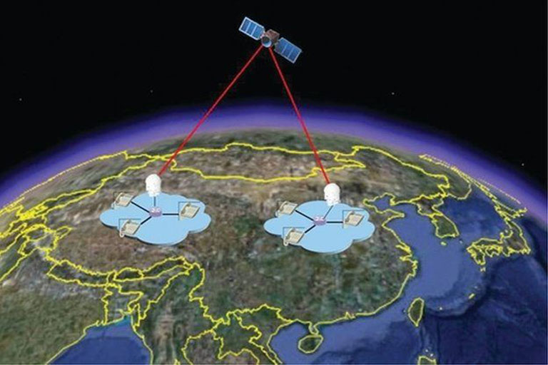 China to Begin Hack Proof Communication Through Space Technology