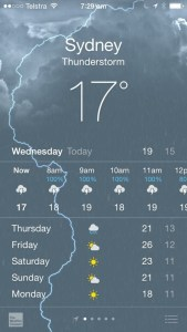 Thunderstorms weather