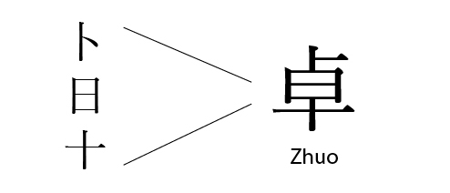 dong zhuo childrens song 3