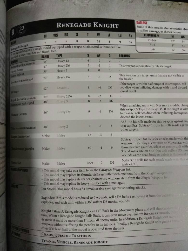 Codex Chaos Daemons Pdf
