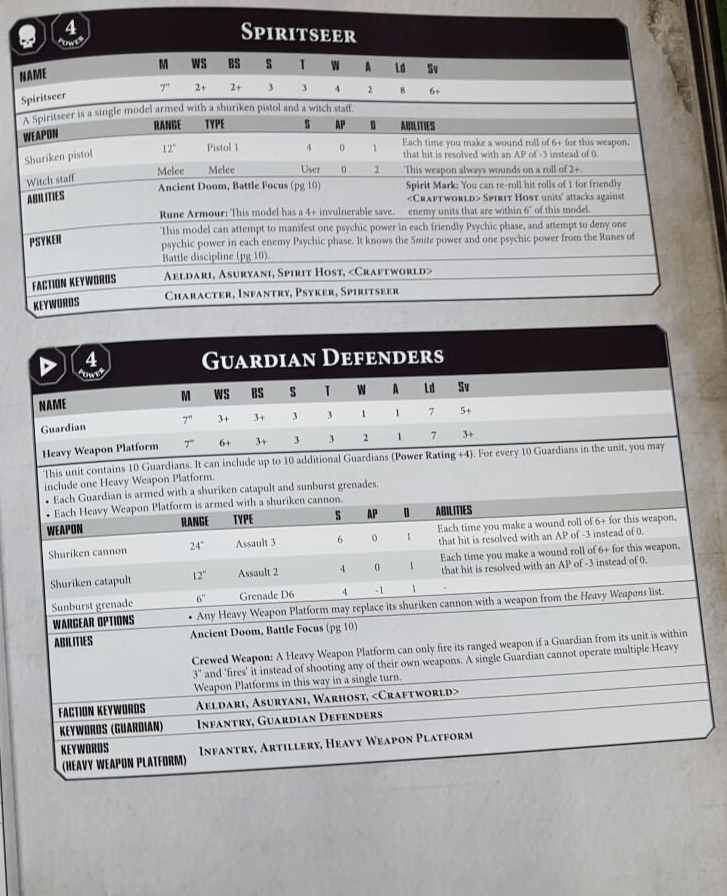 Eldar Harlequin Codex Pdf